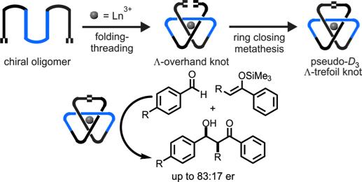 Organic   Biomolecular Chemistry   th Anniversary Home Kinetically E selective macrocyclic ring closing metathesis